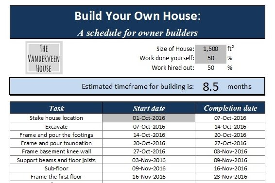 House construction schedule for owner builders the for Construction schedule for building a house